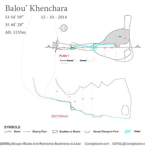 Balou'-Khenshara-topo-1