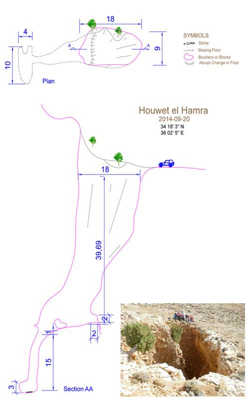 houwet-el-hamra